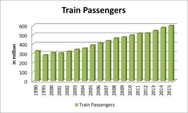 train-pax
