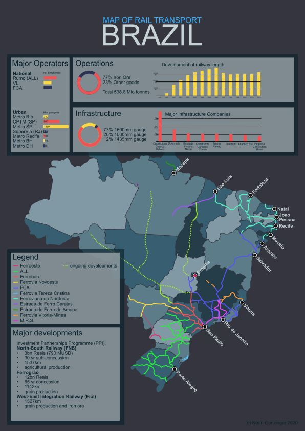 Brazil_Railway_Map_2020